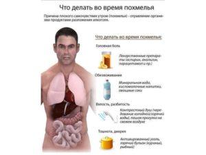 Тошнота с похмелья, причины, лечение и средства от тошноты и рвоты