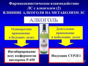 Взаимодействия лекарственных средств с алкоголем
