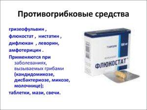 Особенности противогрибкового средства Дифлюкан