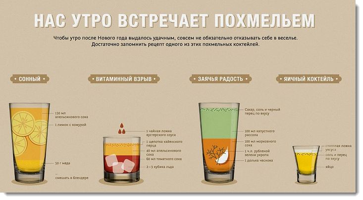 При попадании алкоголя в организме
