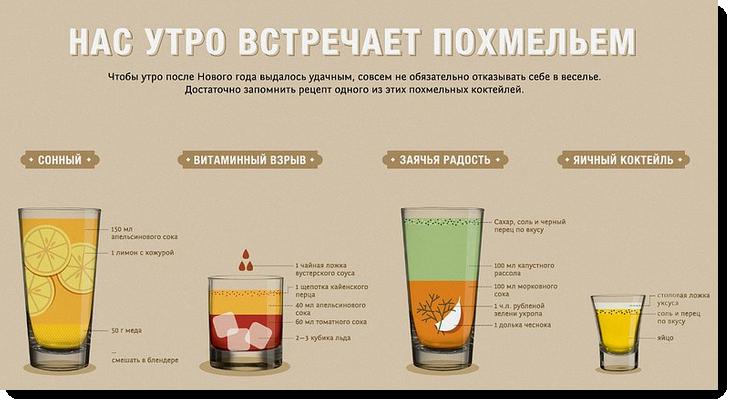 Пивное похмелье: что делать и как избавиться от похмелья после пива